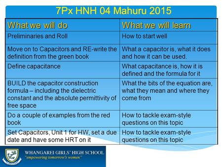 7Px HNH 04 Mahuru 2015 What we will do What we will learn Preliminaries and RollHow to start well Move on to Capacitors and RE-write the definition from.
