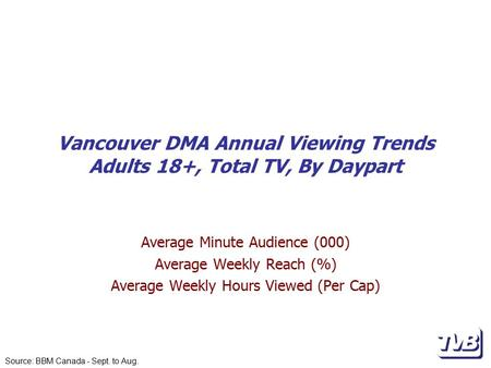 Vancouver DMA Annual Viewing Trends Adults 18+, Total TV, By Daypart Average Minute Audience (000) Average Weekly Reach (%) Average Weekly Hours Viewed.