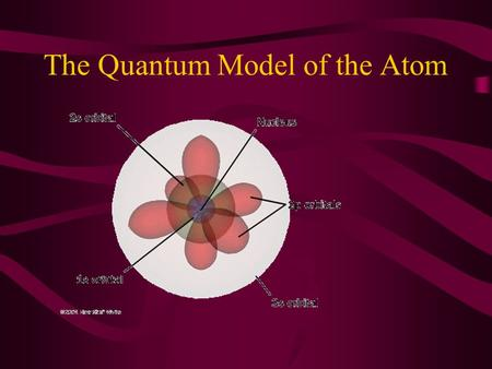 The Quantum Model of the Atom. Intro to Quantum Mechanics.