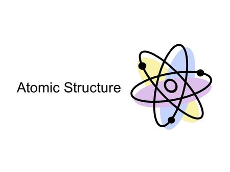 Atomic Structure. Atomic Theory Democritus (460-370 B.C.) –Greek philosopher –Democritus proposed that the world is made up of empty space and tiny particles.