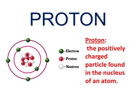 PROTON Proton: the positively charged particle found in the nucleus of an atom.