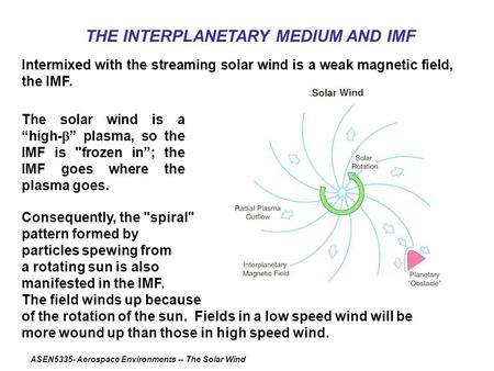 ASEN5335- Aerospace Environments -- The Solar Wind 1 THE INTERPLANETARY MEDIUM AND IMF Consequently, the spiral pattern formed by particles spewing.