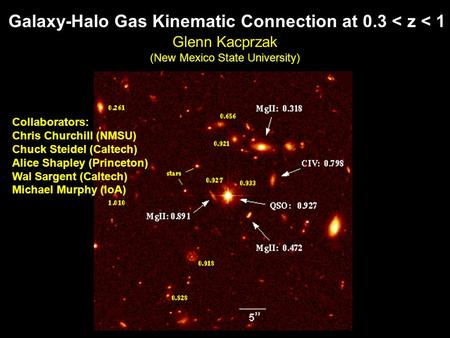 UNM 29-Oct04 Galaxy-Halo Gas Kinematic Connection at 0.3 < z < 1 Collaborators: Chris Churchill (NMSU) Chuck Steidel (Caltech) Alice Shapley (Princeton)