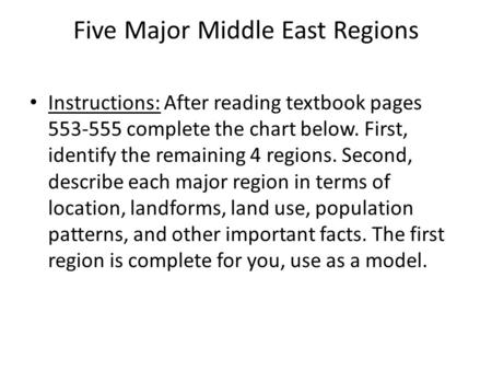 Five Major Middle East Regions