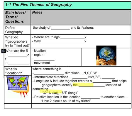 1-1 The Five Themes of Geography Main Ideas/ Terms/ Questions Notes Define Geography the study of __________ and its features What do geographers try to.