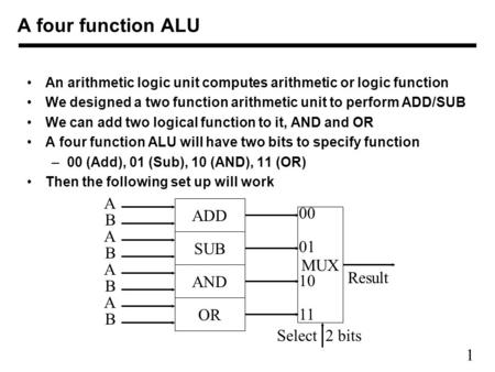 A four function ALU A 00 ADD B MUX SUB 11 Result AND OR