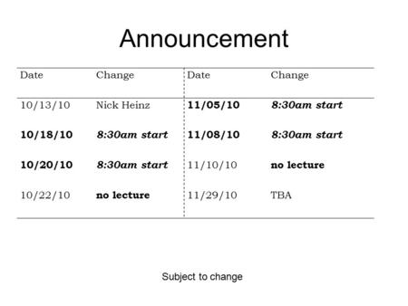 Announcement DateChangeDateChange 10/13/10Nick Heinz 11/05/10 8:30am start 10/18/10 8:30am start 11/08/10 8:30am start 10/20/10 8:30am start 11/10/10 no.