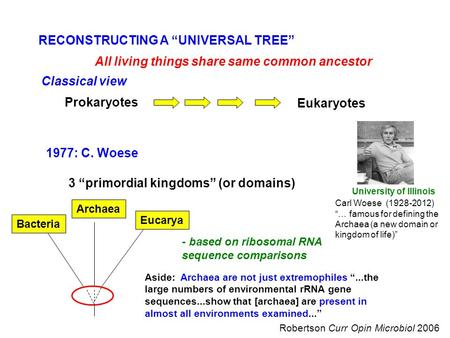 "RECONSTRUCTING A ""UNIVERSAL TREE"" Classical view Prokaryotes Eukaryotes 1977: C. Woese 3 ""primordial kingdoms"" (or domains) - based on ribosomal RNA sequence."