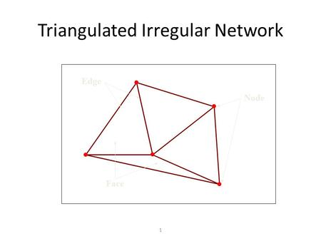 1 Triangulated Irregular Network Node Edge Face. 2 3D Structure of a TIN.