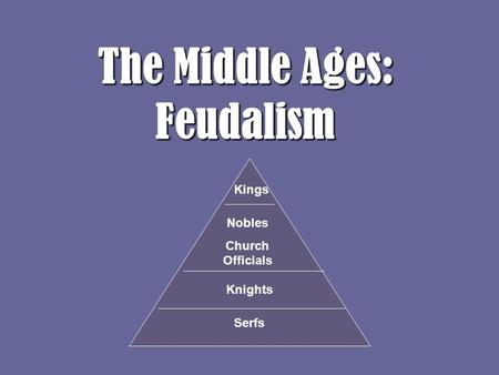 The Middle Ages: Feudalism Kings Nobles Church Officials Serfs Knights.