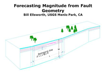 Forecasting Magnitude from Fault Geometry Bill Ellsworth, USGS Menlo Park, CA.