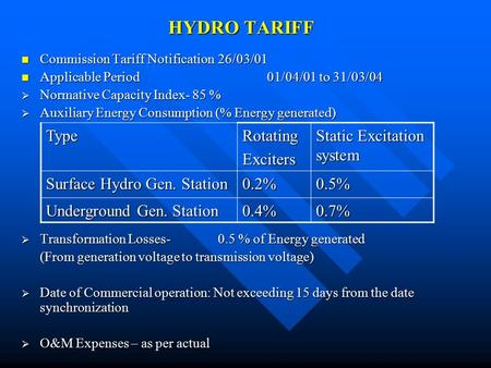HYDRO TARIFF Commission Tariff Notification 26/03/01 Commission Tariff Notification 26/03/01 Applicable Period 01/04/01 to 31/03/04 Applicable Period 01/04/01.