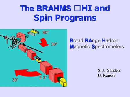 BRAH Broad RAnge Hadron MS Magnetic Spectrometers 2.3° 30° 90° 30° The BRAHMS HI and Spin Programs S. J. Sanders U. Kansas.