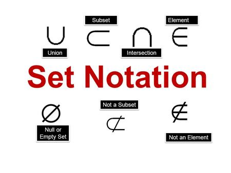 Set Notation Union Subset Intersection Null or Empty Set Element Not an Element Not a Subset.