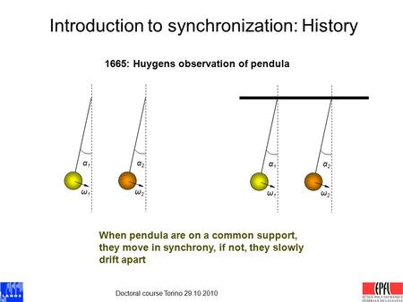 Doctoral course Torino 29.10.2010 Introduction to synchronization: History 1665: Huygens observation of pendula When pendula are on a common support, they.