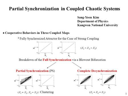 1 Partial Synchronization in Coupled Chaotic Systems  Cooperative Behaviors in Three Coupled Maps Sang-Yoon Kim Department of Physics Kangwon National.