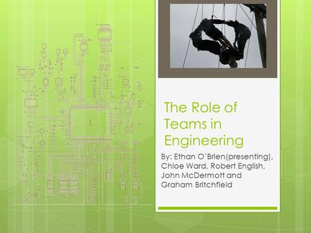 The Role of Teams in Engineering By: Ethan O'Brien(presenting), Chloe Ward, Robert English, John McDermott and Graham Britchfield.