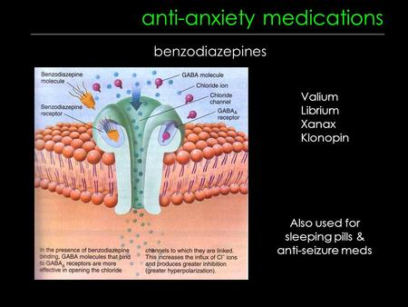 Anti-anxiety medications Valium Librium Xanax Klonopin Also used for sleeping pills & anti-seizure meds benzodiazepines.
