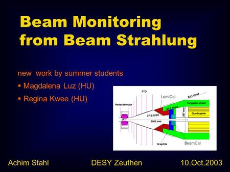Beam Monitoring from Beam Strahlung new work by summer students  Magdalena Luz (HU)  Regina Kwee (HU) Achim Stahl DESY Zeuthen 10.Oct.2003 LumiCal BeamCal.