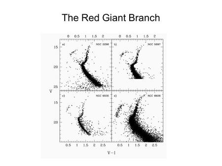 The Red Giant Branch. L shell drives expansion L shell driven by M core - as |  |, |  T| increase outside contracting core shell narrows, also L core.