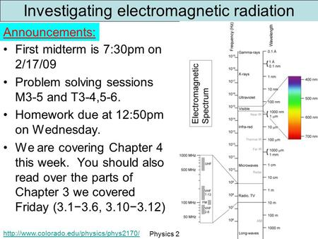 Physics 2170 – Spring 20091 Investigating electromagnetic radiation First midterm is 7:30pm on 2/17/09 Problem.