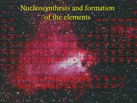 Nucleosynthesis and formation of the elements. Cosmic abundance of the elements Mass number.