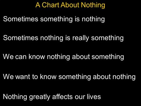 A Chart About Nothing Sometimes something is nothing Sometimes nothing is really something We can know nothing about something We want to know something.