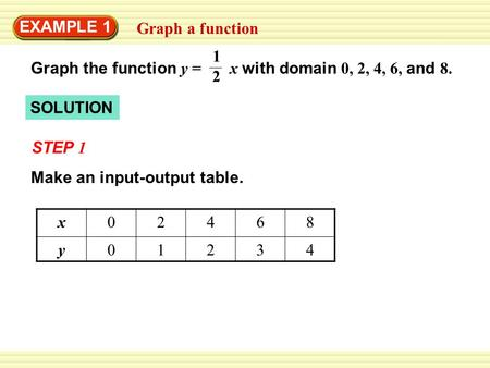 Graph a function EXAMPLE 1 STEP 1 Make an input-output table. SOLUTION Graph the function y = x with domain 0, 2, 4, 6, and 8. 1 2 x02468 y01234.
