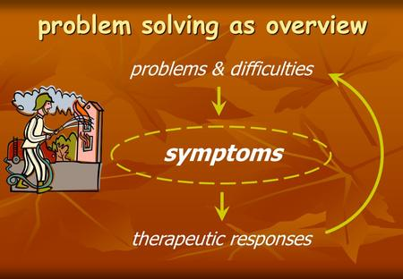 Problem solving as overview problems & difficulties symptoms therapeutic responses.