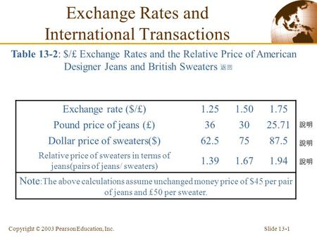Slide 13-1Copyright © 2003 Pearson Education, Inc. Exchange Rates and International Transactions Table 13-2: $/£ Exchange Rates and the Relative Price.