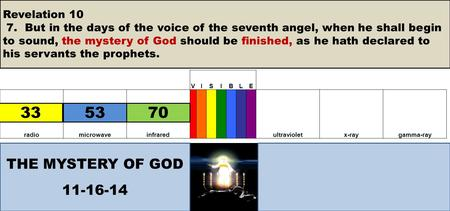 Electromagnetic spectrum VISIBLE radiomicrowaveinfrared ultravioletx-raygamma-ray 705333 Revelation 10 7. But in the days of the voice of the seventh angel,