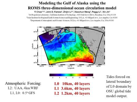 Modeling the Gulf of Alaska using the ROMS three-dimensional ocean circulation model Yi Chao 1,2,3, John D. Farrara 2, Zhijin Li 1,2, Xiaochun Wang 2,