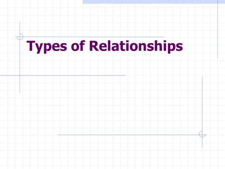 Types of Relationships. Line of Best Fit A line of best fit is a straight line that best represents the data on a scatter plot. This line may pass through.