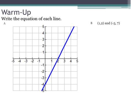Warm-Up Write the equation of each line. A B (1,2) and (-3, 7)