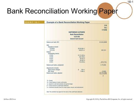 Copyright © 2006 by The McGraw-Hill Companies, Inc. All rights reserved. McGraw-Hill/Irwin 16-1 Bank Reconciliation Working Paper.