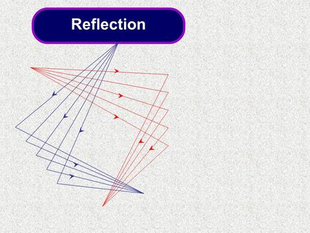 Reflection. Ray diagrams Beams of light travel in straight lines. We can see this when we look beams of light such as search lights, laser beams, car.