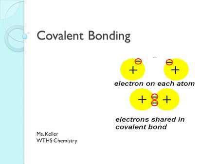 Covalent Bonding Ms. Keller WTHS Chemistry. General Covalent-ness Covalent bond- bond that results from the sharing of valence electrons Diatomic molecule: