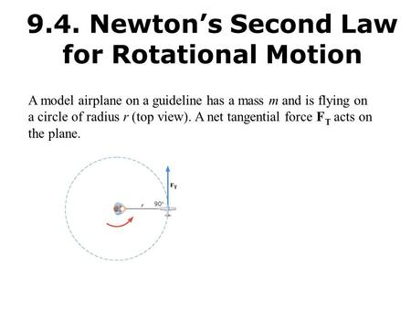 9.4. Newton's Second Law for Rotational Motion A model airplane on a guideline has a mass m and is flying on a circle of radius r (top view). A net tangential.