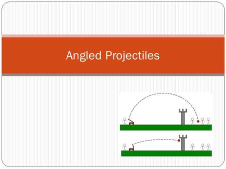 Angled Projectiles. Projectiles an angle These projectiles are different from those launched horizontally since they now have an initial vertical.