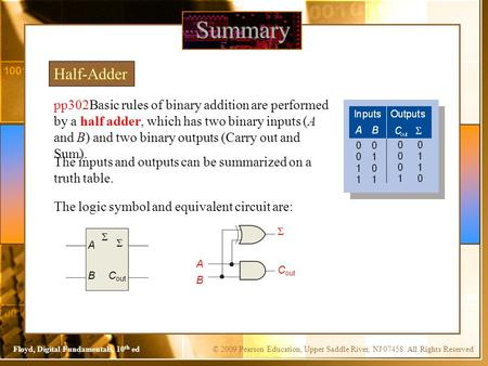 © 2009 Pearson Education, Upper Saddle River, NJ 07458. All Rights ReservedFloyd, Digital Fundamentals, 10 th ed pp302Basic rules of binary addition are.