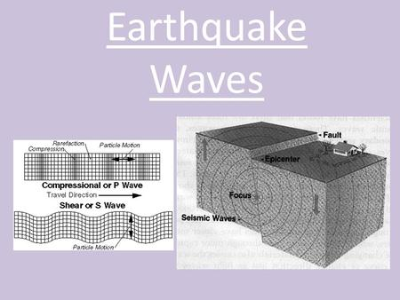 Earthquake Waves Focus: point in Earth where energy is released Epicenter: point on surface above earthquake.