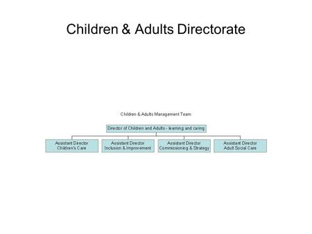 Children & Adults Directorate. Children and Adults – Learning and Caring Inclusion Division Assistant Director Inclusion and School Improvement Juliet.