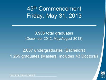 45 th Commencement Friday, May 31, 2013 __________________________ 3,906 total graduates (December 2012, May/August 2013) 2,637 undergraduates (Bachelors)
