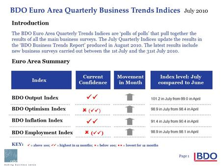 BDO Euro Area Quarterly Business Trends Indices July 2010 Page 1 Current Confidence Index BDO Output Index BDO Optimism Index Movement in Month BDO Inflation.