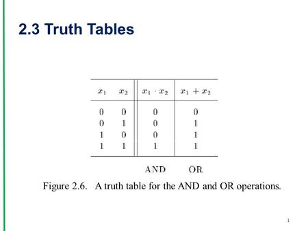 Figure 2.6. A truth table for the AND and OR operations. 2.3 Truth Tables 1.
