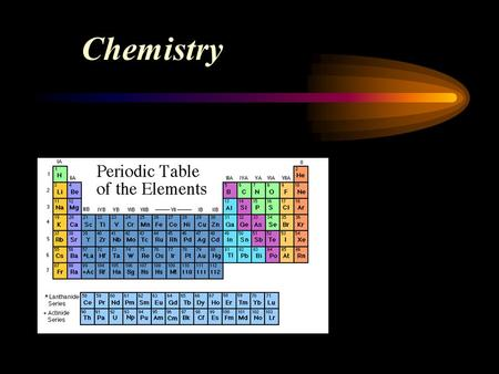 Chemistry. Matter Matter = something that has mass and takes up space (has volume)