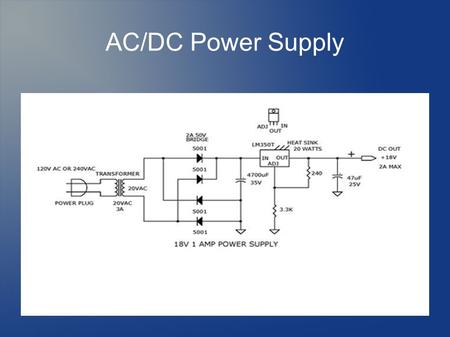 AC/DC Power Supply. Direct vs. Alternating Current.