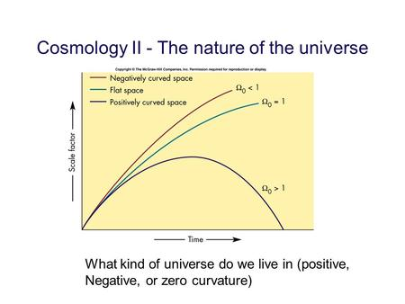 Cosmology II - The nature of the universe What kind of universe do we live in (positive, Negative, or zero curvature)