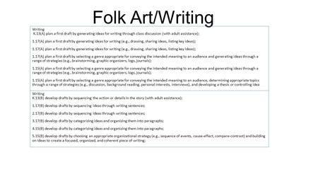 Folk Art/Writing Writing K.13(A) plan a first draft by generating ideas for writing through class discussion (with adult assistance); 1.17(A) plan a first.
