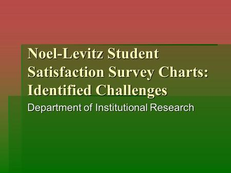 Noel-Levitz Student Satisfaction Survey Charts: Identified Challenges Department of Institutional Research.